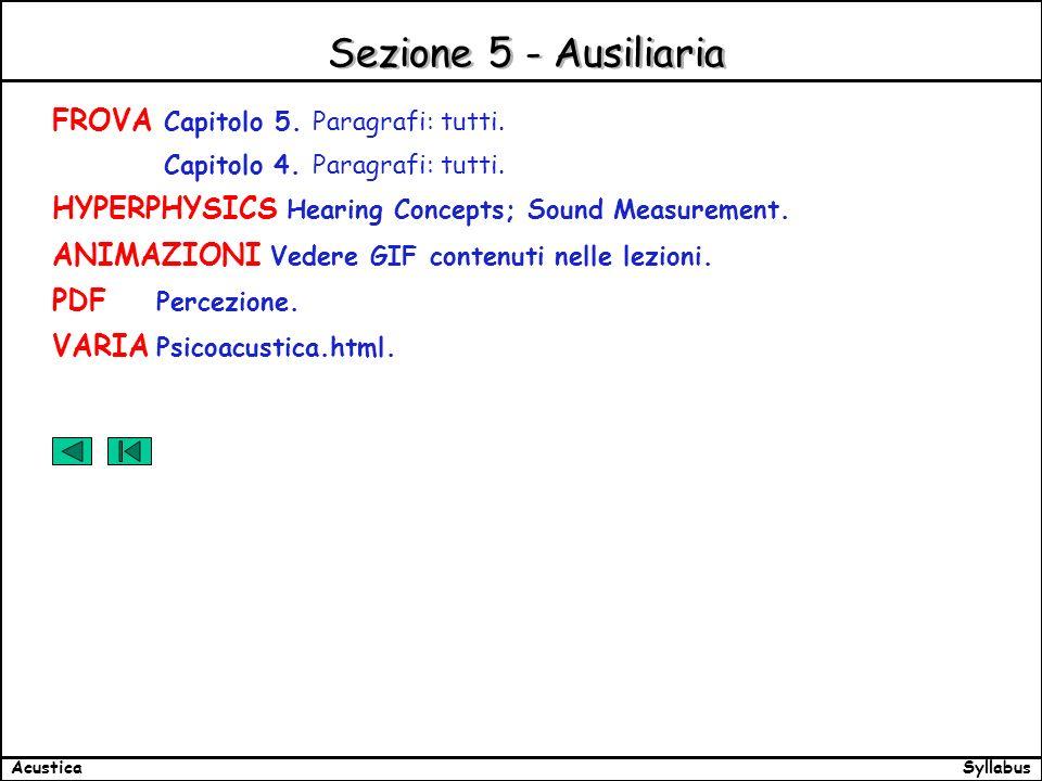 SyllabusAcustica Sezione 5 - Ausiliaria FROVA Capitolo 5.