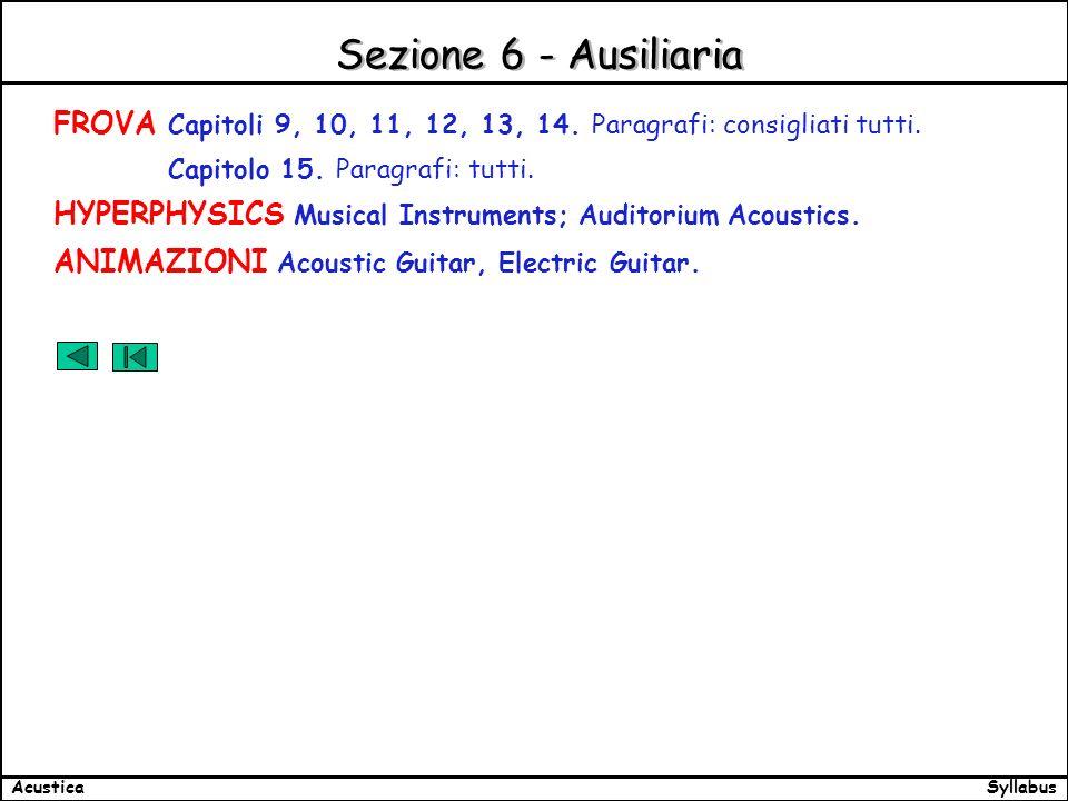 SyllabusAcustica Sezione 6 - Ausiliaria FROVA Capitoli 9, 10, 11, 12, 13, 14.