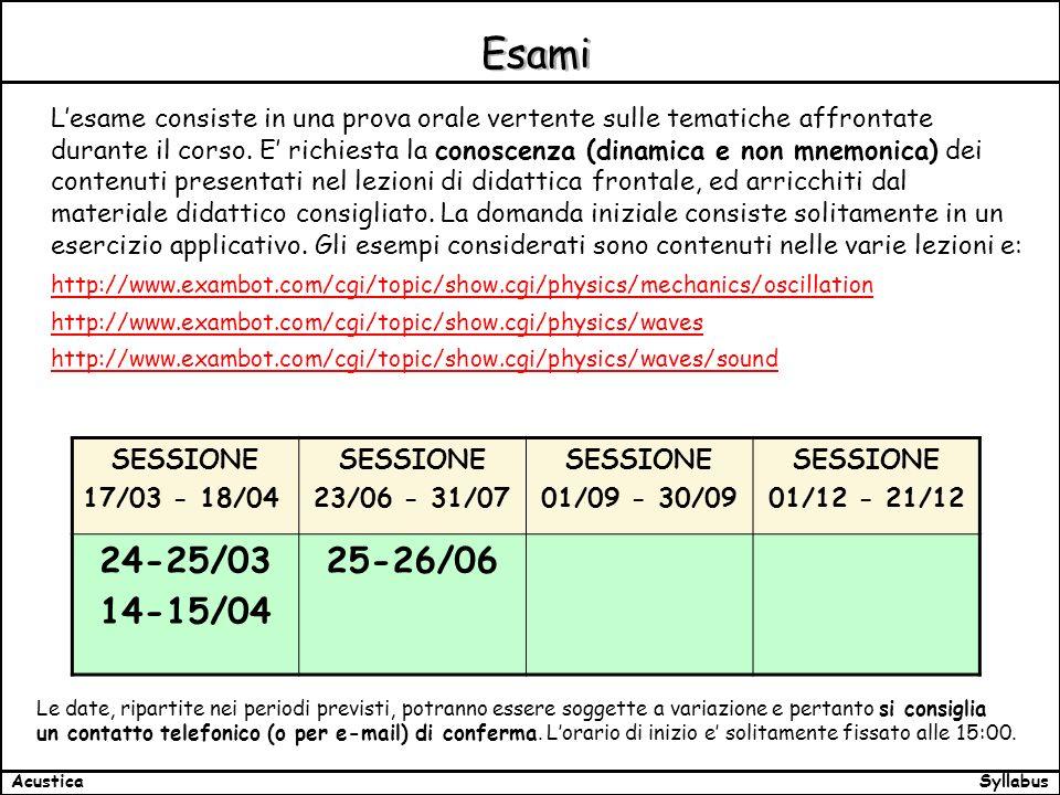 SyllabusAcustica Esami Lesame consiste in una prova orale vertente sulle tematiche affrontate durante il corso.