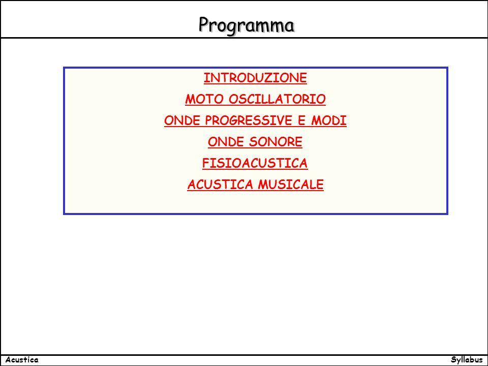 SyllabusAcustica Programma INTRODUZIONE MOTO OSCILLATORIO ONDE PROGRESSIVE E MODI ONDE SONORE FISIOACUSTICA ACUSTICA MUSICALE