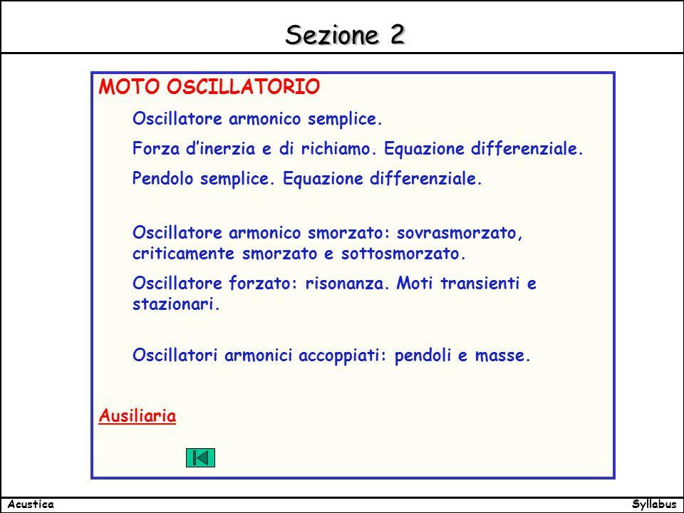 SyllabusAcustica Sezione 2 MOTO OSCILLATORIO Oscillatore armonico semplice.