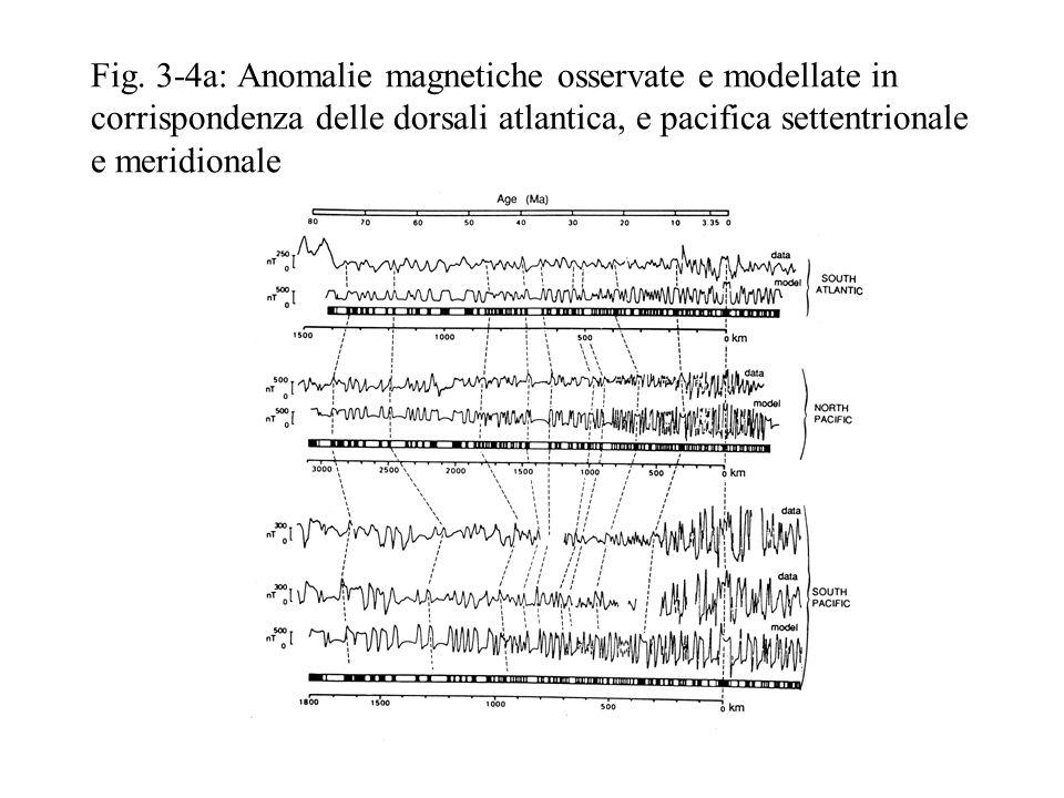 Fig. 3-4a: Anomalie magnetiche osservate e modellate in corrispondenza delle dorsali atlantica, e pacifica settentrionale e meridionale