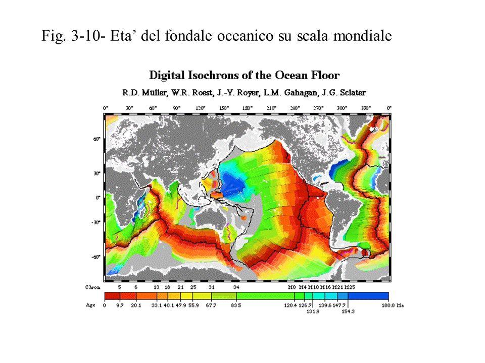 Fig. 3-10- Eta del fondale oceanico su scala mondiale