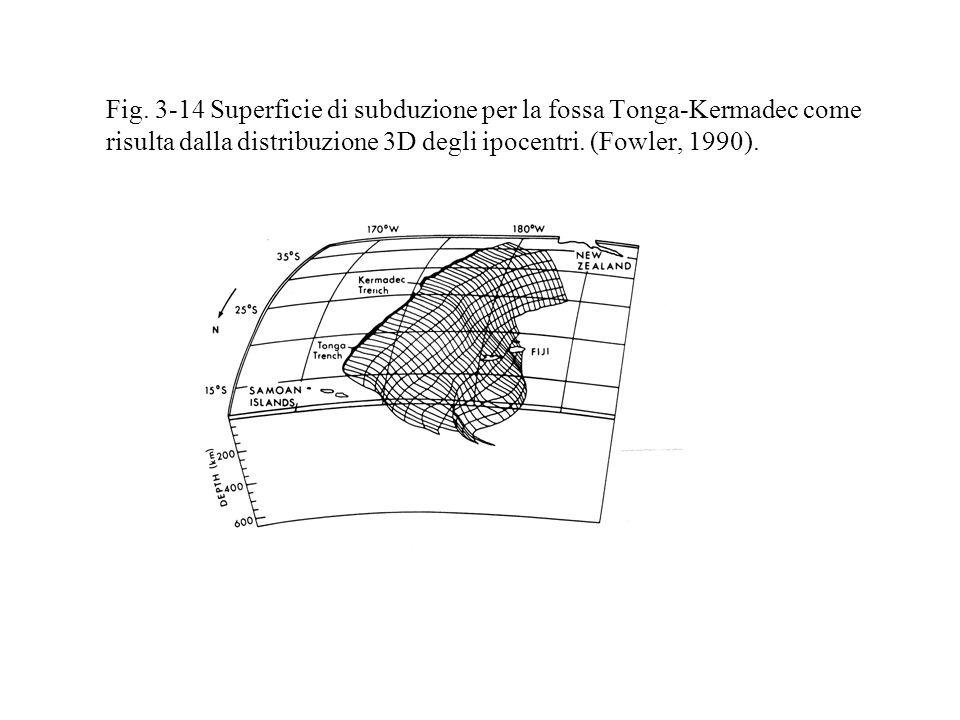 Fig. 3-14 Superficie di subduzione per la fossa Tonga-Kermadec come risulta dalla distribuzione 3D degli ipocentri. (Fowler, 1990).