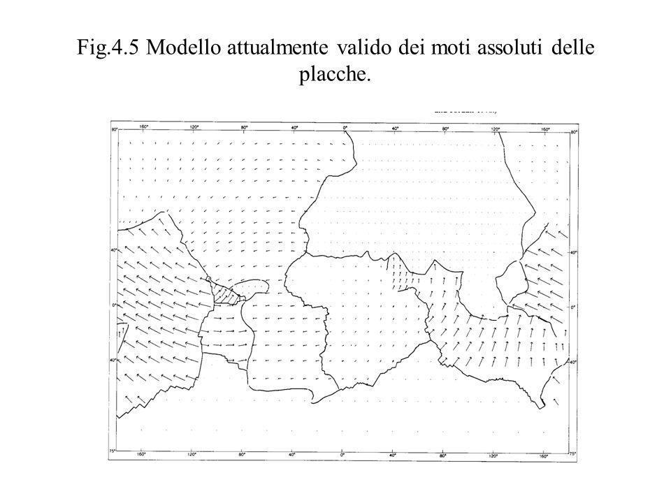 Fig.4.5 Modello attualmente valido dei moti assoluti delle placche.