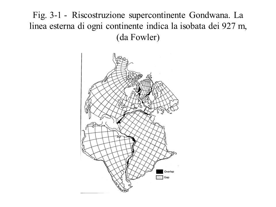 Fig.3-1 - Riscostruzione supercontinente Gondwana.