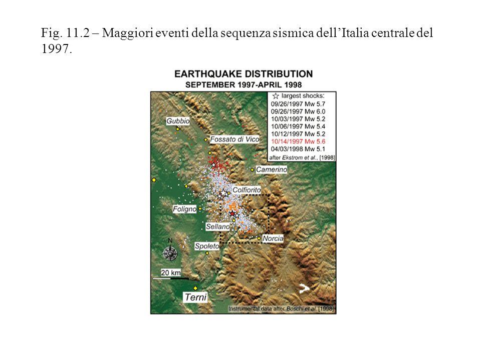 Fig. 11.2 – Maggiori eventi della sequenza sismica dellItalia centrale del 1997.