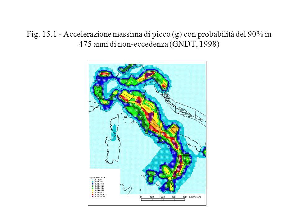 Fig. 15.1 - Accelerazione massima di picco (g) con probabilità del 90% in 475 anni di non-eccedenza (GNDT, 1998)