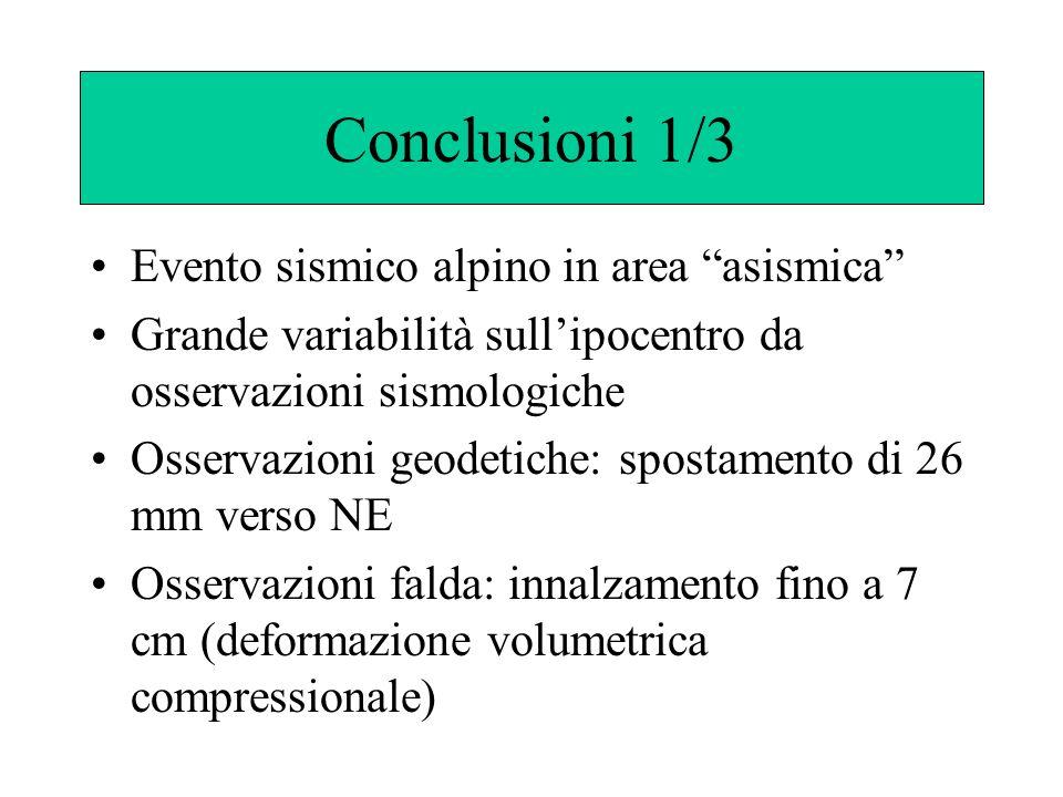 Conclusioni 1/3 Evento sismico alpino in area asismica Grande variabilità sullipocentro da osservazioni sismologiche Osservazioni geodetiche: spostame
