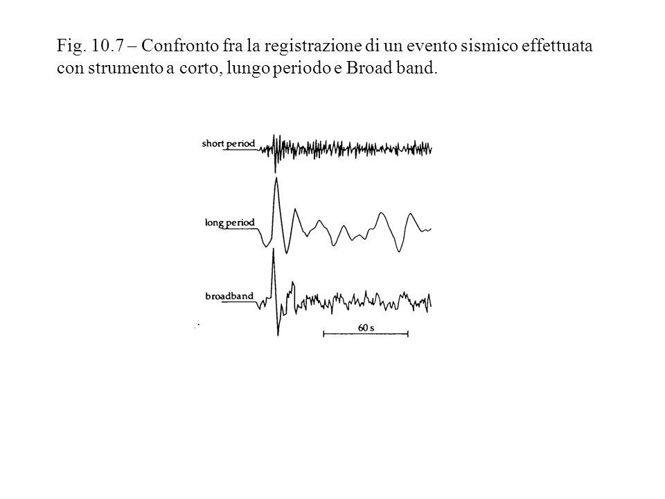 Fig. 10.7 – Confronto fra la registrazione di un evento sismico effettuata con strumento a corto, lungo periodo e Broad band.