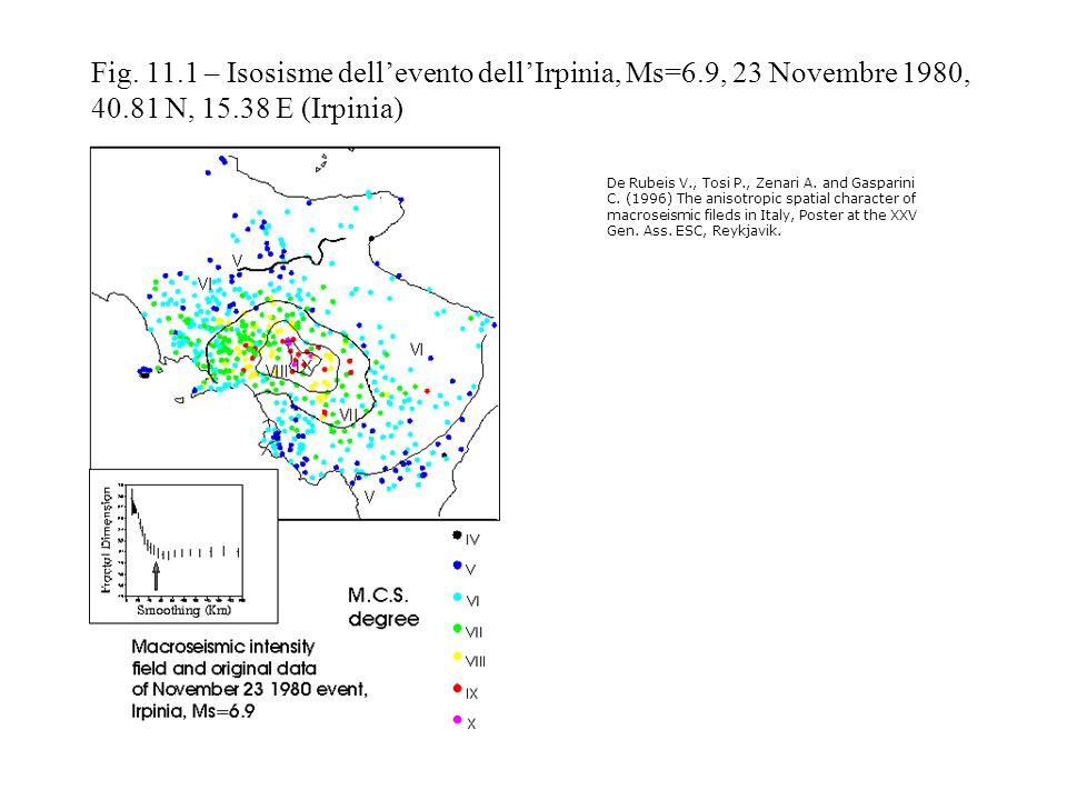 Fig. 11.1 – Isosisme dellevento dellIrpinia, Ms=6.9, 23 Novembre 1980, 40.81 N, 15.38 E (Irpinia) De Rubeis V., Tosi P., Zenari A. and Gasparini C. (1