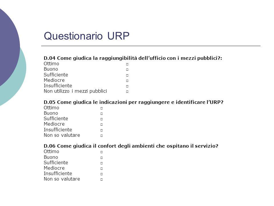 Questionario URP D.04 Come giudica la raggiungibilità dellufficio con i mezzi pubblici?: Ottimo Buono Sufficiente Mediocre Insufficiente Non utilizzo