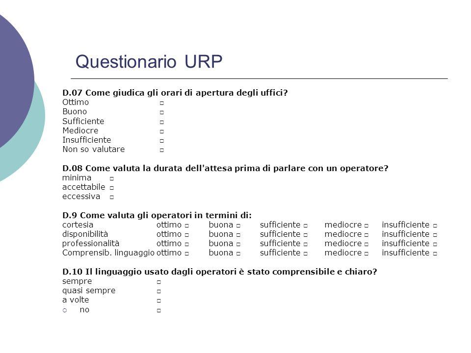 Questionario URP D.11 (Se ha risposto no o a volte ) Può indicarmi qual è il motivo: rispondono in modo generico usano un linguaggio eccessivamente tecnico usano un linguaggio troppo confidenziale e non pertinente D.12 Quando ha utilizzato il servizio ha risolto il suo problema.