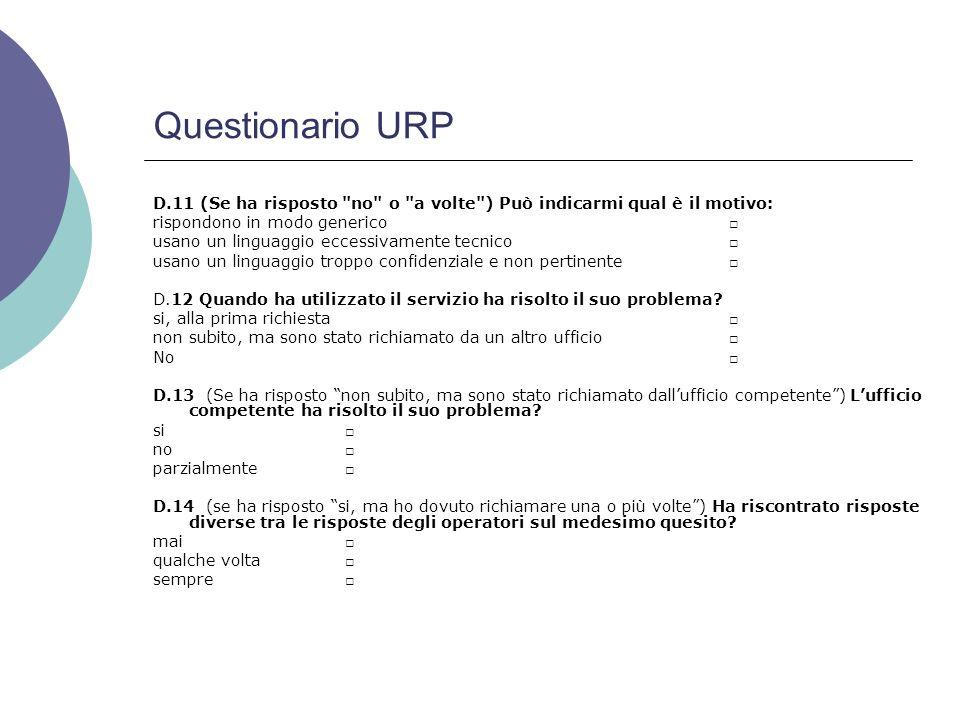 Questionario URP D.15 Ritiene che le informazioni ricevute siano: complete e consistenti affidabili talvolta contraddittorie D.16 Le è mai capitato di verificare, attraverso altri canali (ad es.