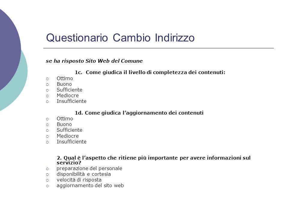 Questionario Cambio Indirizzo 3.In generale, come valuta la qualità delle informazioni ottenute.