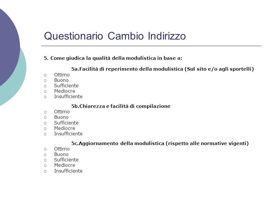 Questionario Cambio Indirizzo 6.Come giudica il servizio di comunicazione sullo stato della pratica Ottimo Buono Sufficiente Mediocre Insufficiente 7.