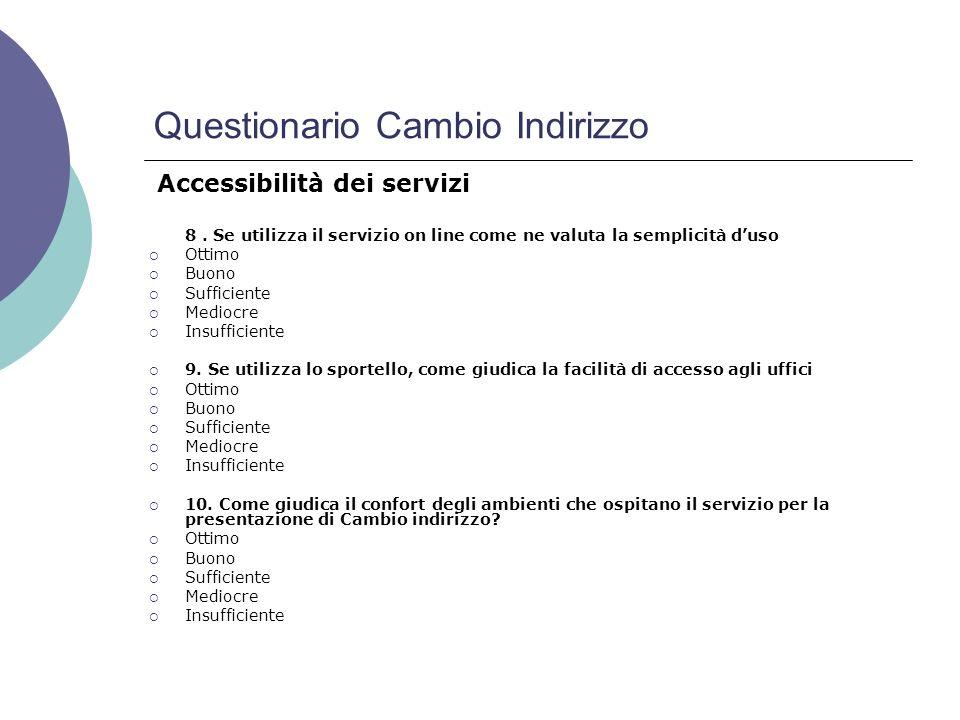 Questionario Cambio Indirizzo 11.Come giudica gli orari di apertura degli uffici.