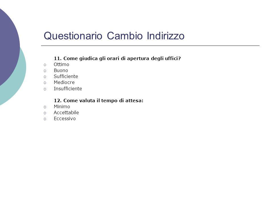 Questionario Cambio Indirizzo 11. Come giudica gli orari di apertura degli uffici.