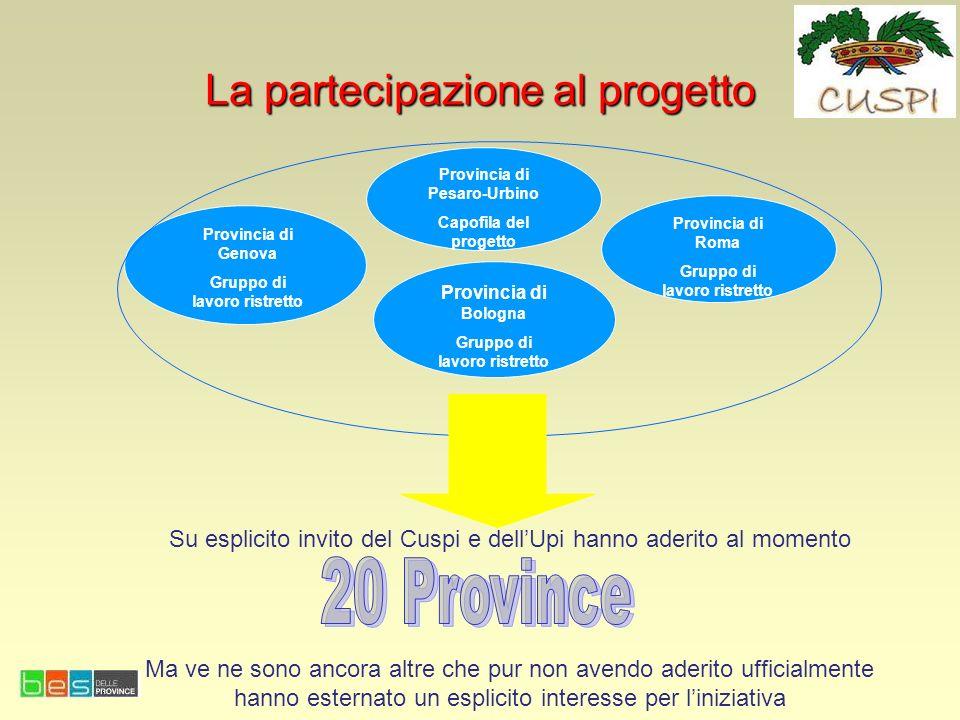 La partecipazione al progetto Provincia di Pesaro-Urbino Capofila del progetto Provincia di Genova Gruppo di lavoro ristretto Provincia di Roma Gruppo