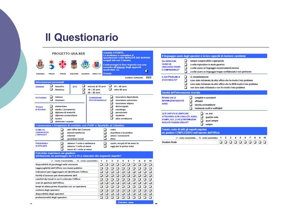I rispondenti Distribuzione dei rispondenti per comune (valori percentuali) Nel Comune di Firenze ci sono stati 410 rispondenti su 1.567 contatti.