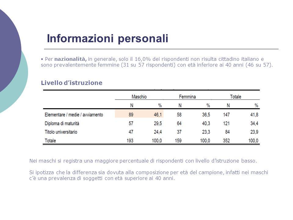 I giudizi Indicazioni per raggiungere lURP (voto medio) La valutazione media generale risulta pari a 7,0, per comune, si registra una sofferenza per Fiesole che registra una votazione media pari a 5,8