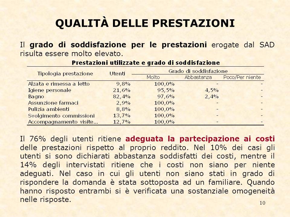 10 QUALITÀ DELLE PRESTAZIONI Il grado di soddisfazione per le prestazioni erogate dal SAD risulta essere molto elevato.