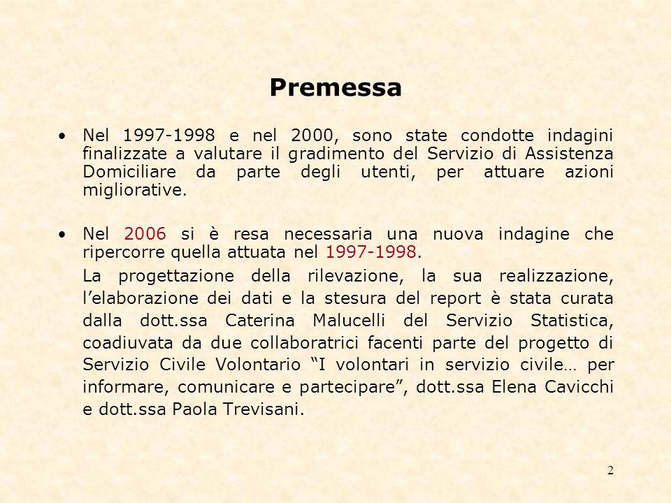2 Premessa Nel 1997-1998 e nel 2000, sono state condotte indagini finalizzate a valutare il gradimento del Servizio di Assistenza Domiciliare da parte degli utenti, per attuare azioni migliorative.