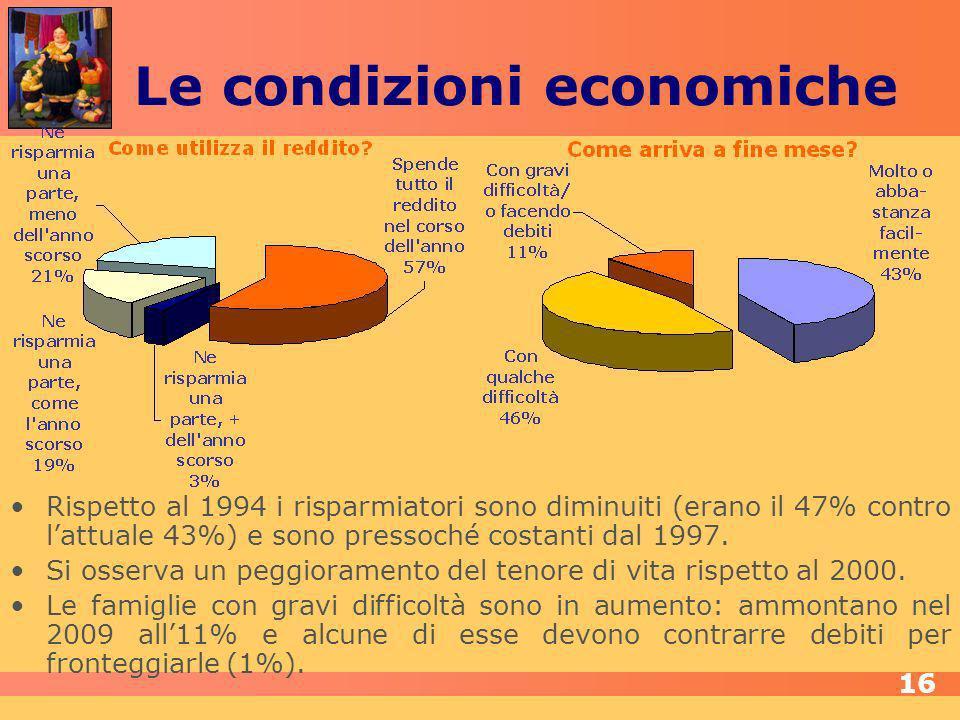 Le condizioni economiche Rispetto al 1994 i risparmiatori sono diminuiti (erano il 47% contro lattuale 43%) e sono pressoché costanti dal 1997.