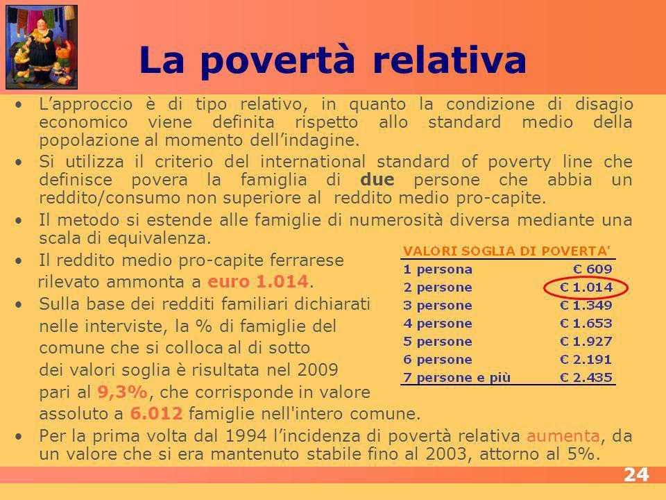 La povertà relativa Lapproccio è di tipo relativo, in quanto la condizione di disagio economico viene definita rispetto allo standard medio della popolazione al momento dellindagine.