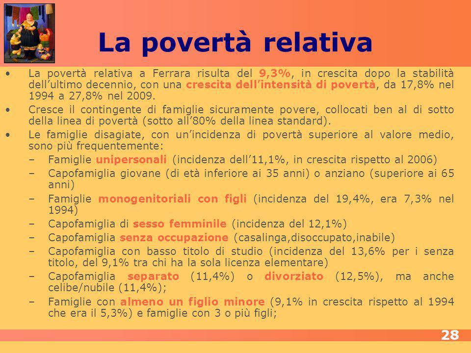 La povertà relativa La povertà relativa a Ferrara risulta del 9,3%, in crescita dopo la stabilità dellultimo decennio, con una crescita dellintensità di povertà, da 17,8% nel 1994 a 27,8% nel 2009.