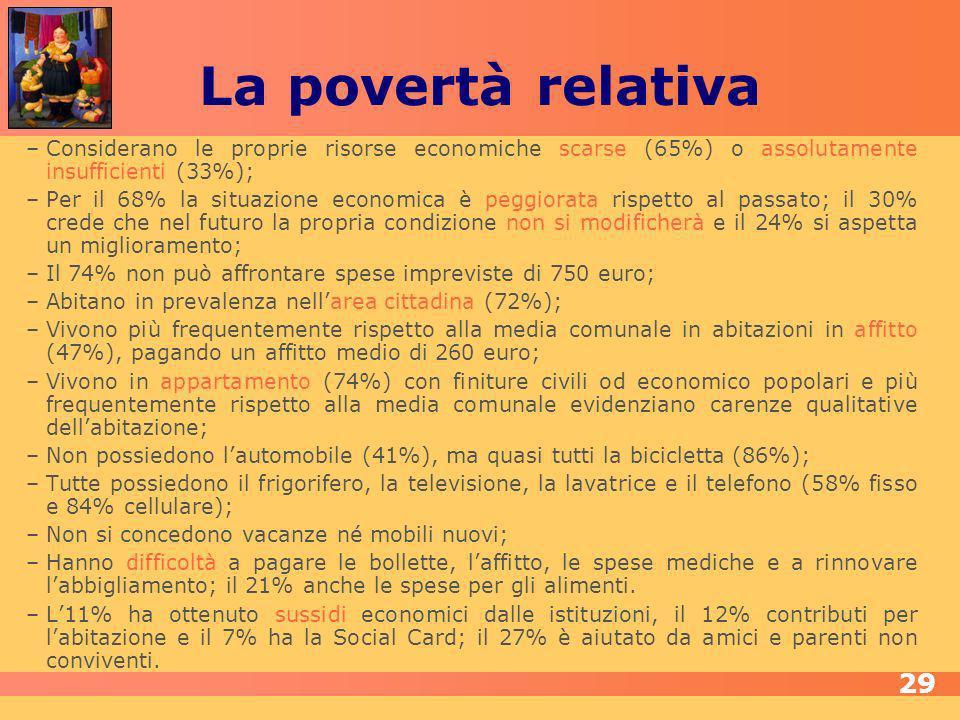 La povertà relativa –Considerano le proprie risorse economiche scarse (65%) o assolutamente insufficienti (33%); –Per il 68% la situazione economica è peggiorata rispetto al passato; il 30% crede che nel futuro la propria condizione non si modificherà e il 24% si aspetta un miglioramento; –Il 74% non può affrontare spese impreviste di 750 euro; –Abitano in prevalenza nellarea cittadina (72%); –Vivono più frequentemente rispetto alla media comunale in abitazioni in affitto (47%), pagando un affitto medio di 260 euro; –Vivono in appartamento (74%) con finiture civili od economico popolari e più frequentemente rispetto alla media comunale evidenziano carenze qualitative dellabitazione; –Non possiedono lautomobile (41%), ma quasi tutti la bicicletta (86%); –Tutte possiedono il frigorifero, la televisione, la lavatrice e il telefono (58% fisso e 84% cellulare); –Non si concedono vacanze né mobili nuovi; –Hanno difficoltà a pagare le bollette, laffitto, le spese mediche e a rinnovare labbigliamento; il 21% anche le spese per gli alimenti.