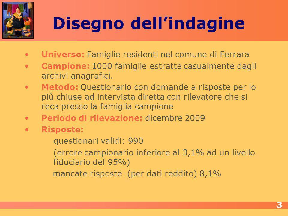 Disegno dellindagine Universo: Famiglie residenti nel comune di Ferrara Campione: 1000 famiglie estratte casualmente dagli archivi anagrafici.