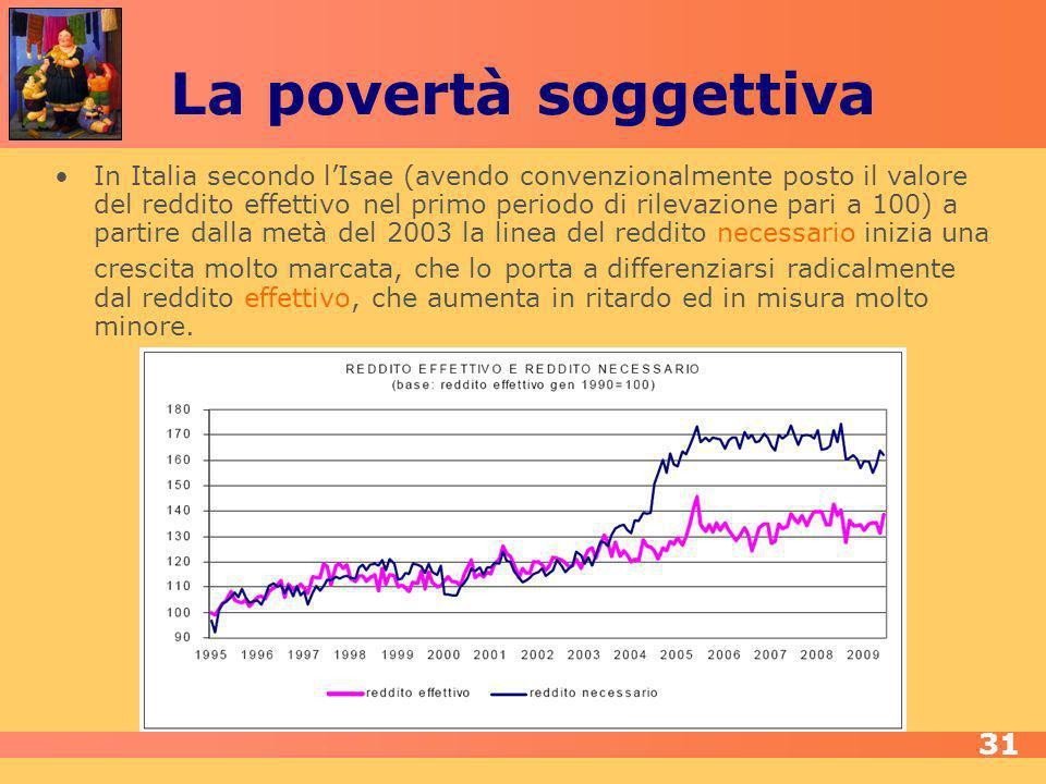 La povertà soggettiva In Italia secondo lIsae (avendo convenzionalmente posto il valore del reddito effettivo nel primo periodo di rilevazione pari a 100) a partire dalla metà del 2003 la linea del reddito necessario inizia una crescita molto marcata, che lo porta a differenziarsi radicalmente dal reddito effettivo, che aumenta in ritardo ed in misura molto minore.
