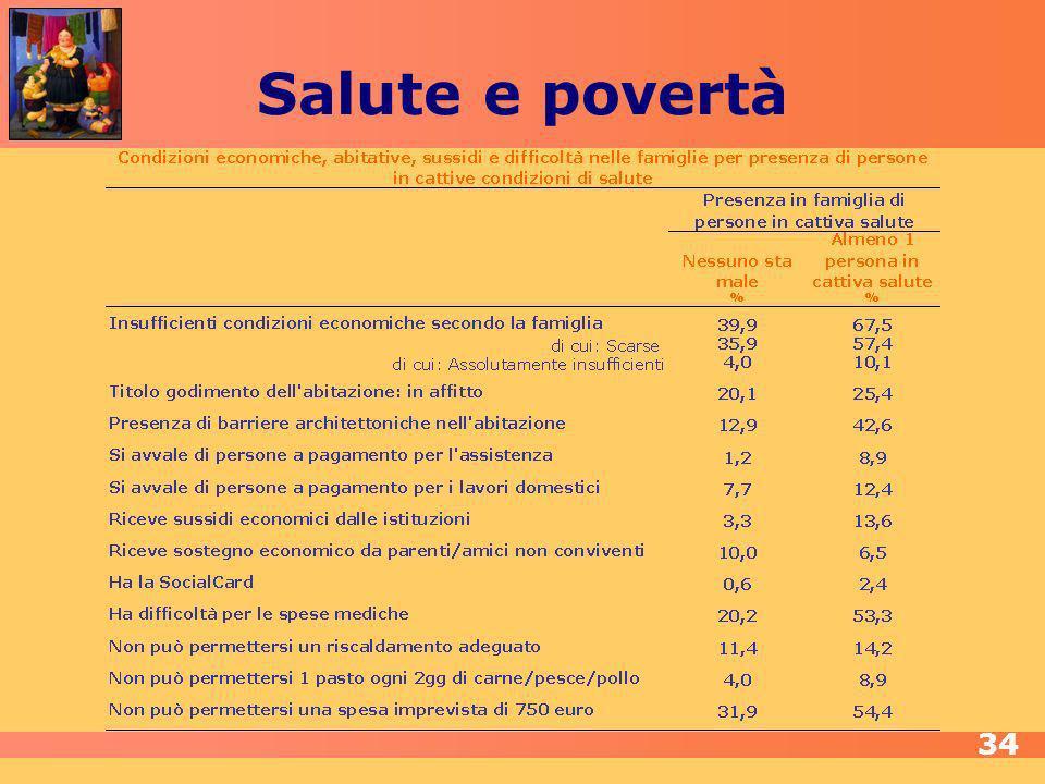 Salute e povertà 34