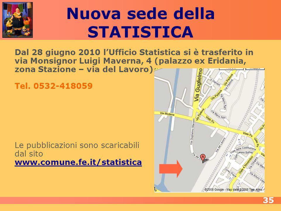 Nuova sede della STATISTICA Dal 28 giugno 2010 lUfficio Statistica si è trasferito in via Monsignor Luigi Maverna, 4 (palazzo ex Eridania, zona Stazione – via del Lavoro).