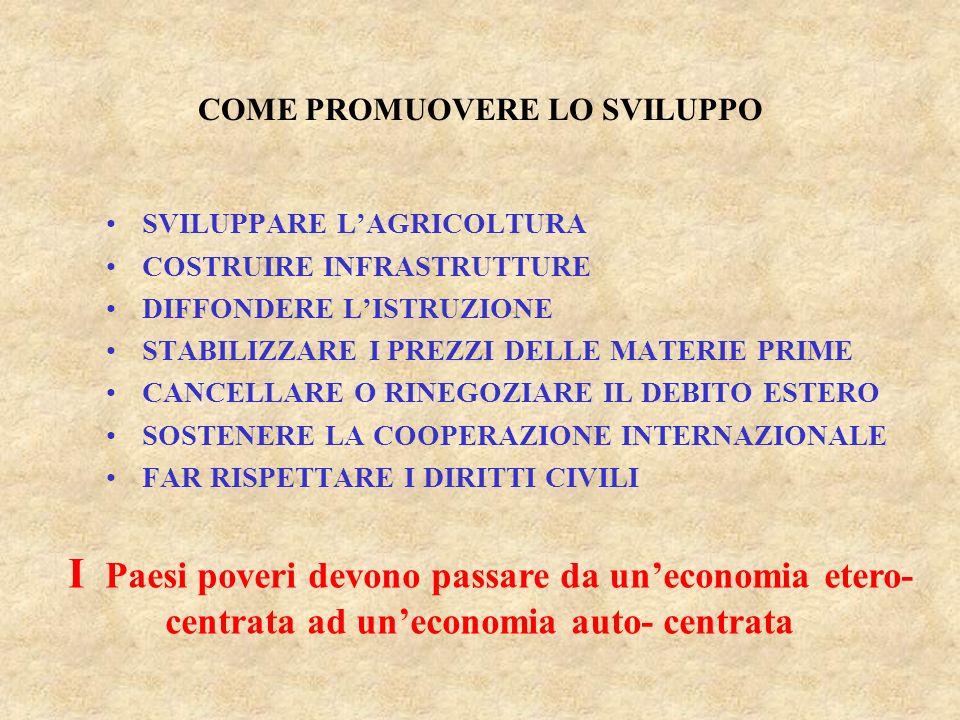 Giovanni Paolo II Sollecito Rei Socialis CAPITOLO III 14.