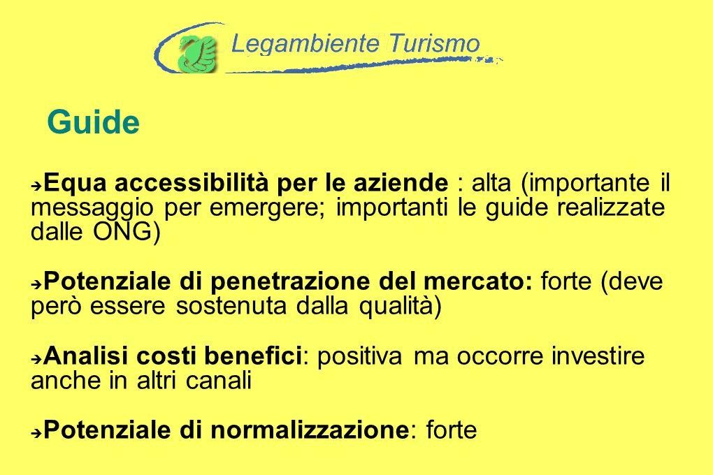 Guide Equa accessibilità per le aziende : alta (importante il messaggio per emergere; importanti le guide realizzate dalle ONG) Potenziale di penetraz
