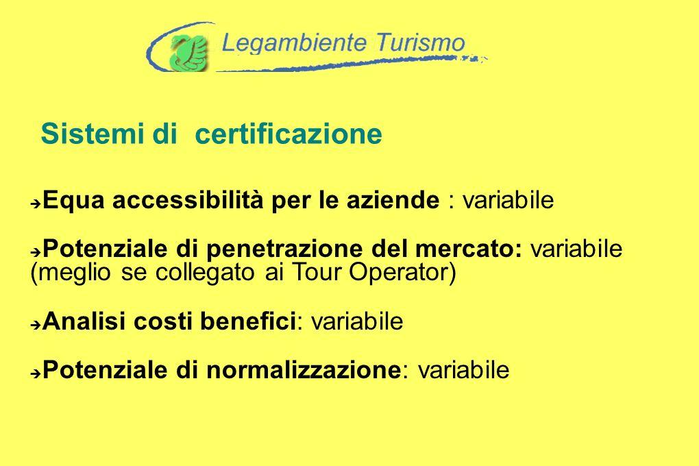 Sistemi di certificazione Equa accessibilità per le aziende : variabile Potenziale di penetrazione del mercato: variabile (meglio se collegato ai Tour