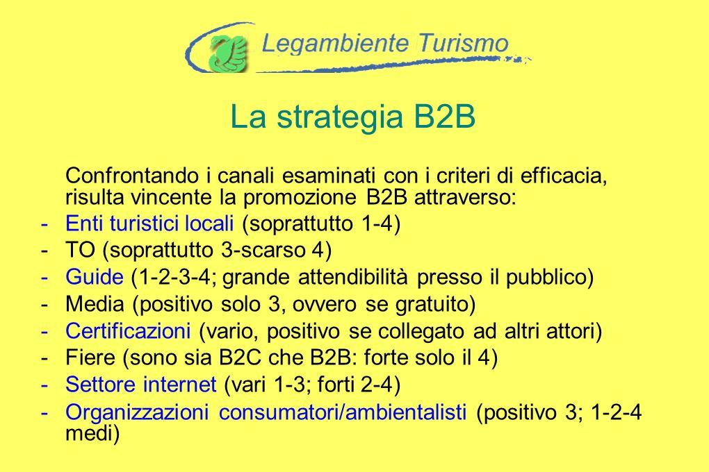 La strategia B2B Confrontando i canali esaminati con i criteri di efficacia, risulta vincente la promozione B2B attraverso: -Enti turistici locali (so