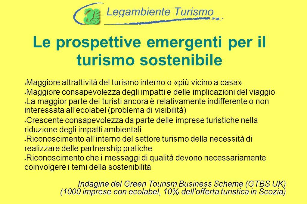 Le prospettive emergenti per il turismo sostenibile Maggiore attrattività del turismo interno o «più vicino a casa» Maggiore consapevolezza degli impa