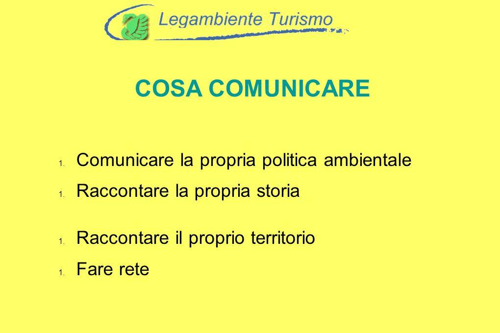 COSA COMUNICARE 1. Comunicare la propria politica ambientale 1. Raccontare la propria storia 1. Raccontare il proprio territorio 1. Fare rete