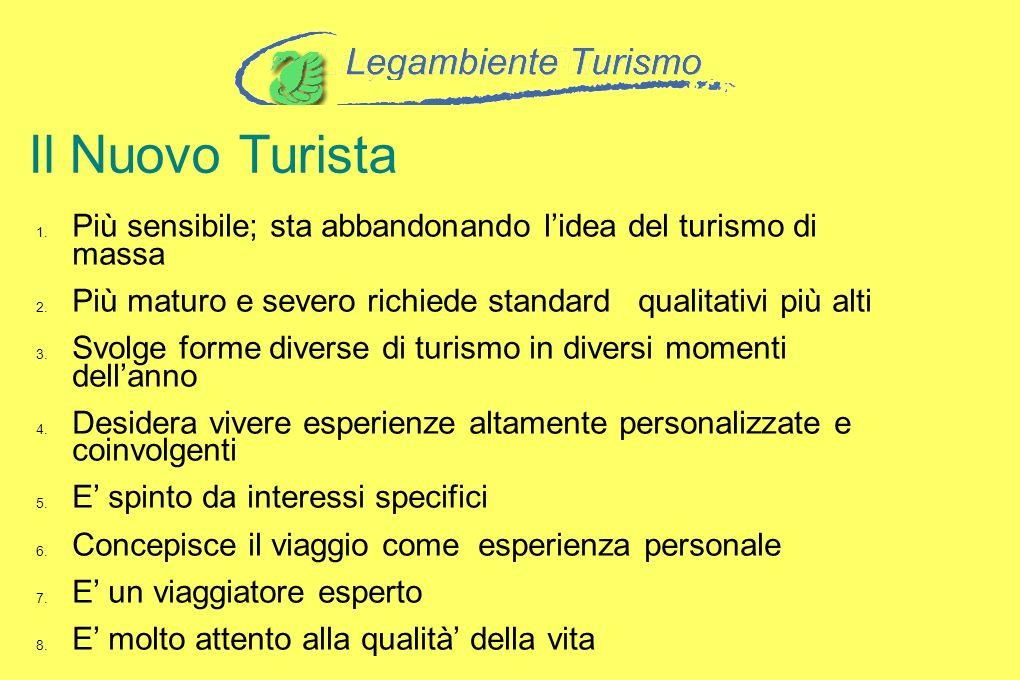 Il Nuovo Turista 1. Più sensibile; sta abbandonando lidea del turismo di massa 2. Più maturo e severo richiede standard qualitativi più alti 3. Svolge