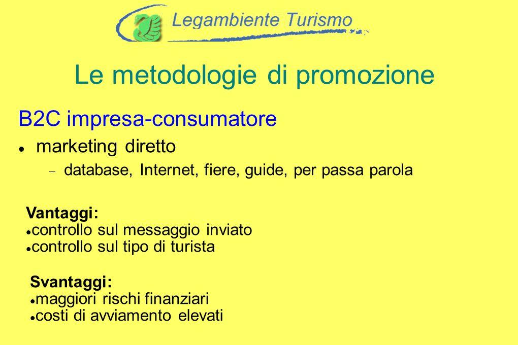 Le metodologie di promozione B2C impresa-consumatore marketing diretto database, Internet, fiere, guide, per passa parola Vantaggi: controllo sul mess