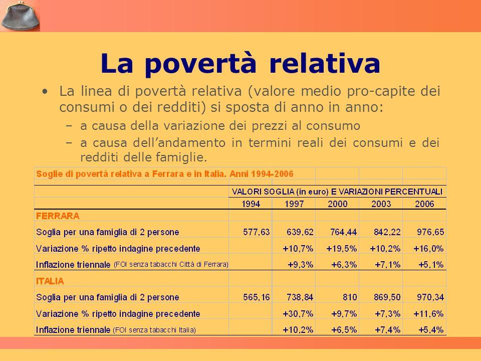La linea di povertà relativa (valore medio pro-capite dei consumi o dei redditi) si sposta di anno in anno: –a causa della variazione dei prezzi al co