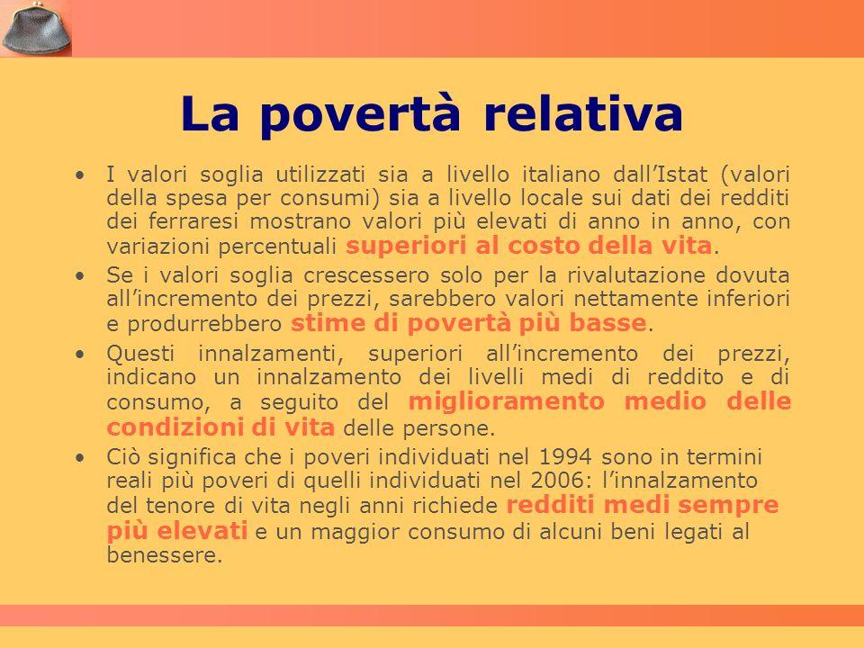 La povertà relativa I valori soglia utilizzati sia a livello italiano dallIstat (valori della spesa per consumi) sia a livello locale sui dati dei red