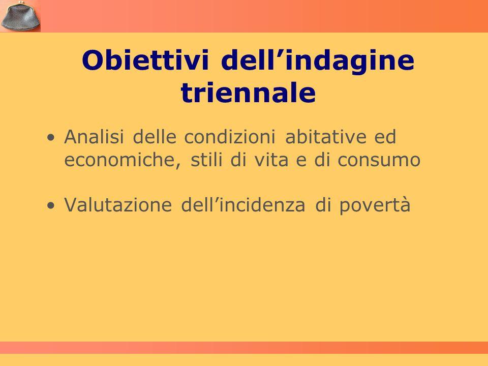 Obiettivi dellindagine triennale Analisi delle condizioni abitative ed economiche, stili di vita e di consumo Valutazione dellincidenza di povertà