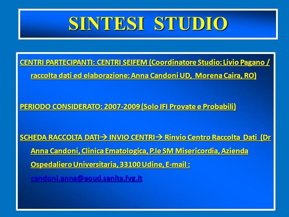 CENTRI PARTECIPANTI: CENTRI SEIFEM (Coordinatore Studio: Livio Pagano / raccolta dati ed elaborazione: Anna Candoni UD, Morena Caira, RO) PERIODO CONS