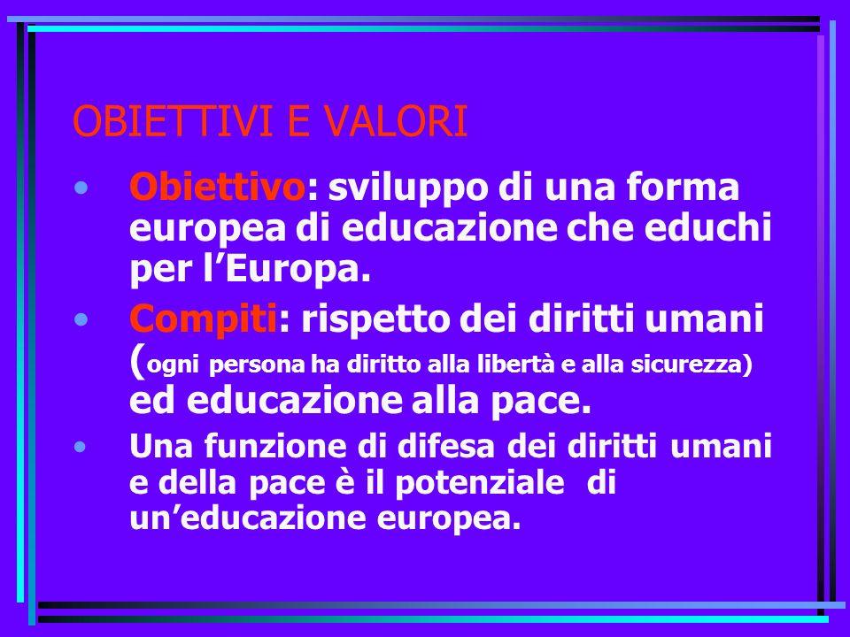 IL CONCETTO DI EDUCAZIONE EUROPEA cosa significa essere europeo secondo la storia europea.