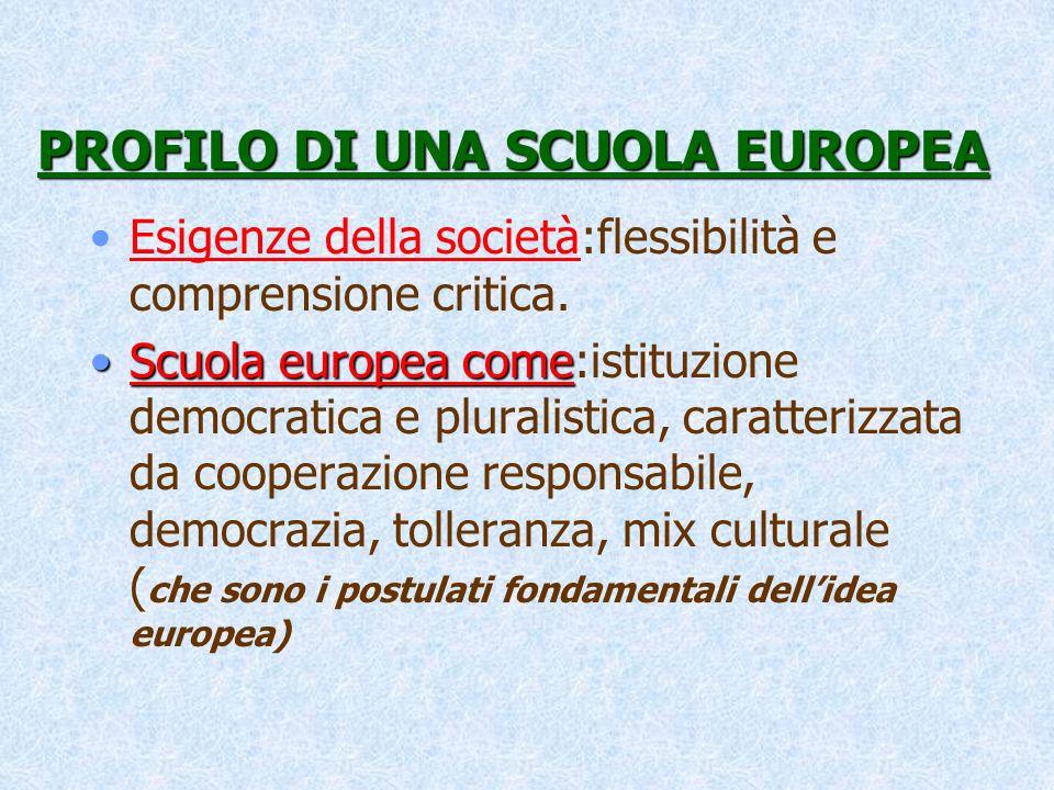 TRE QUESTIONI CHIAVE Ruolo e formazione degli insegnanti Profilo di una scuola europea Funzione della ricerca