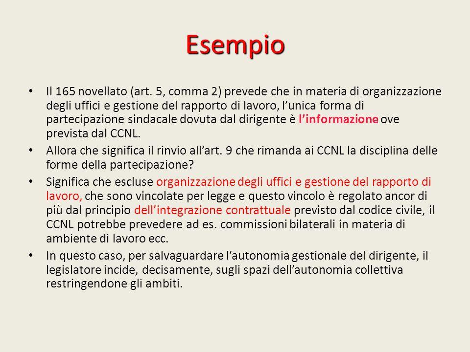 Esempio Il 165 novellato (art. 5, comma 2) prevede che in materia di organizzazione degli uffici e gestione del rapporto di lavoro, lunica forma di pa